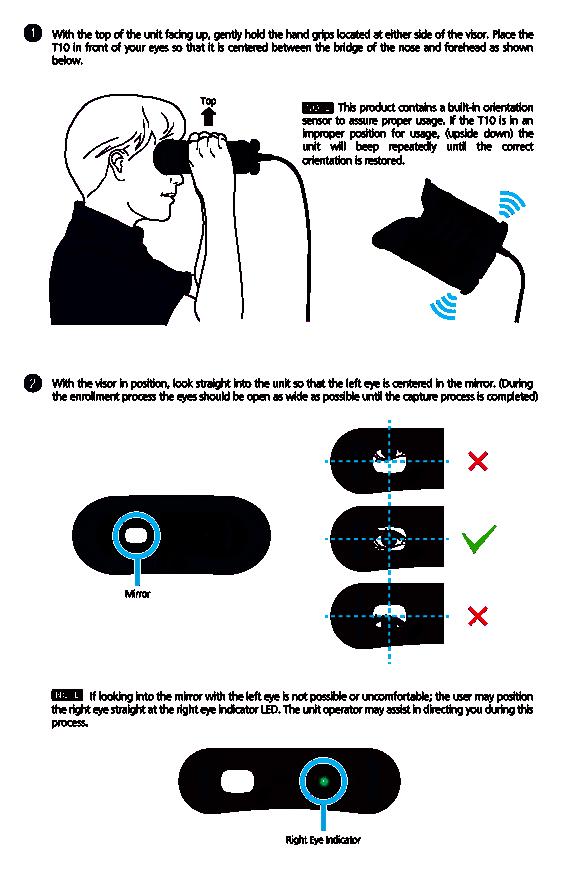 iCAM_T10_Diagram